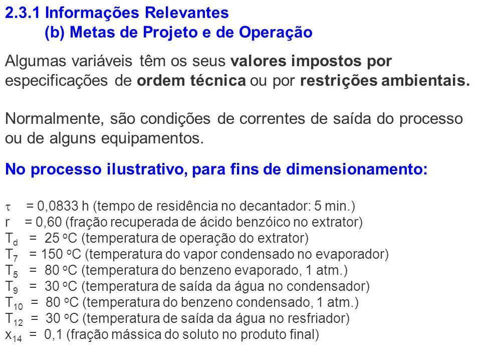 2.3.1 Informações Relevantes (b) Metas de Projeto e de Operação