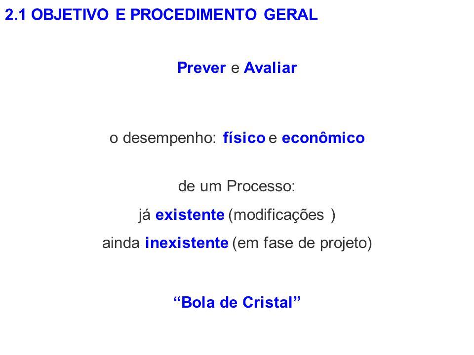 2.1 OBJETIVO E PROCEDIMENTO GERAL