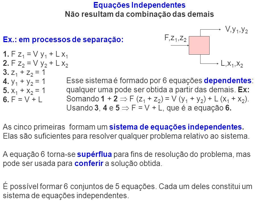 Equações Independentes Não resultam da combinação das demais