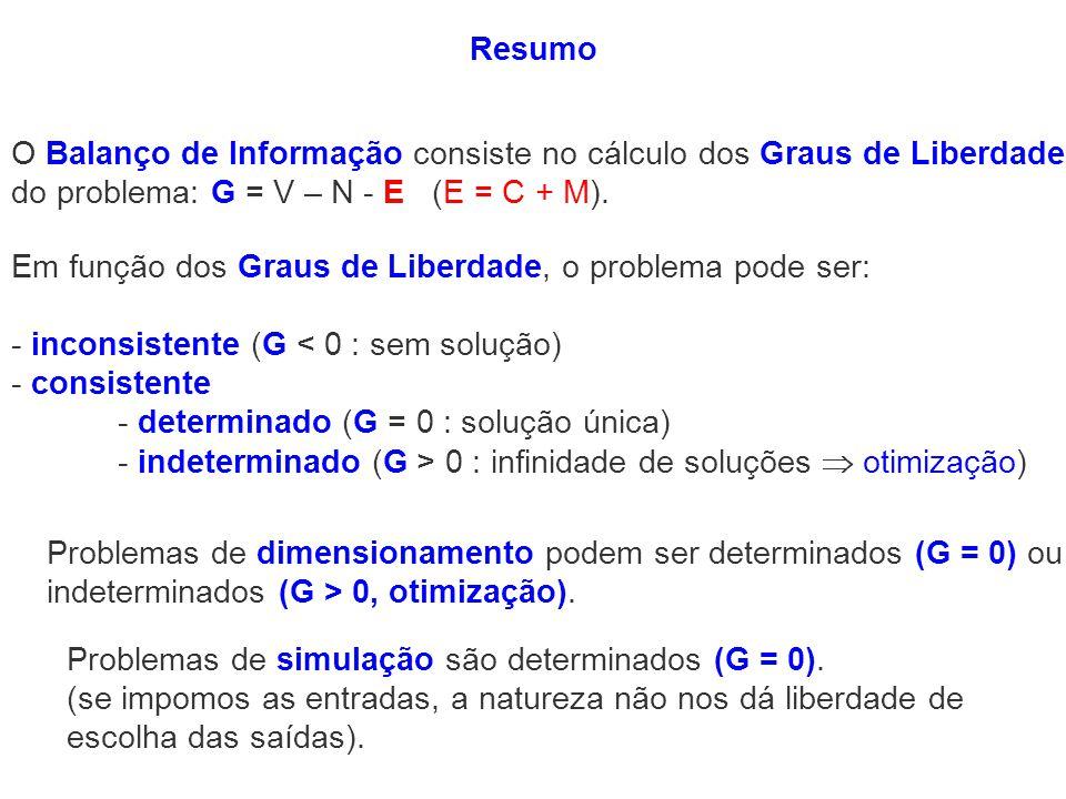 Resumo O Balanço de Informação consiste no cálculo dos Graus de Liberdade. do problema: G = V – N - E (E = C + M).