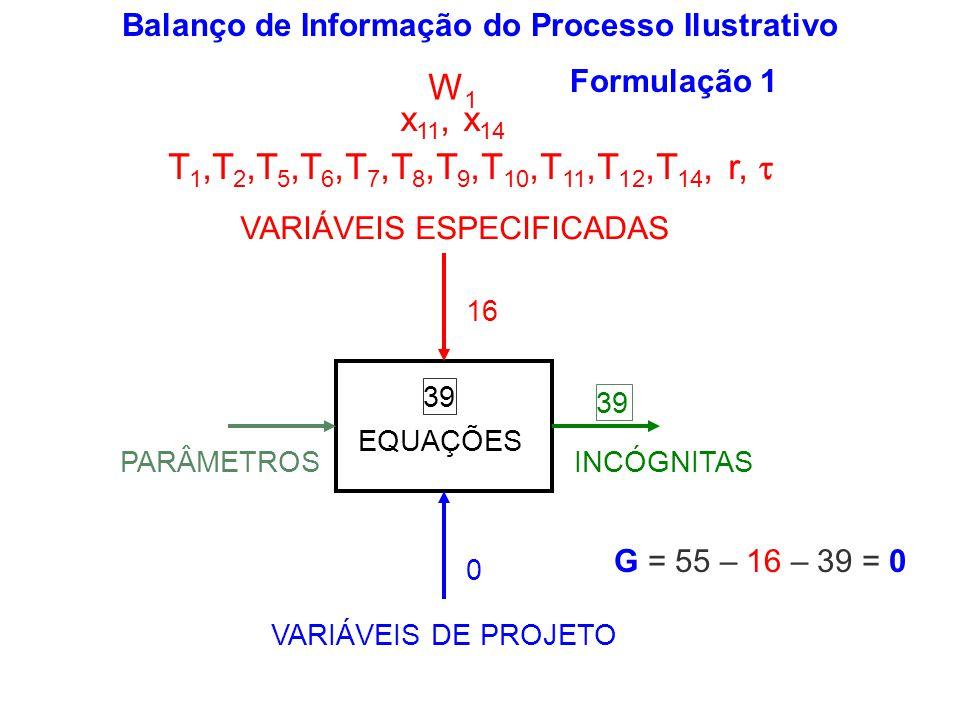 Balanço de Informação do Processo Ilustrativo