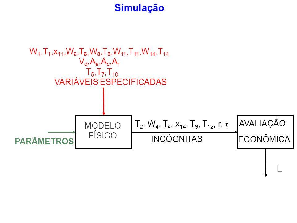 Simulação L W1,T1,x11,W6,T6,W8,T8,W11,T11,W14,T14 Vd,Ae,Ac,Ar