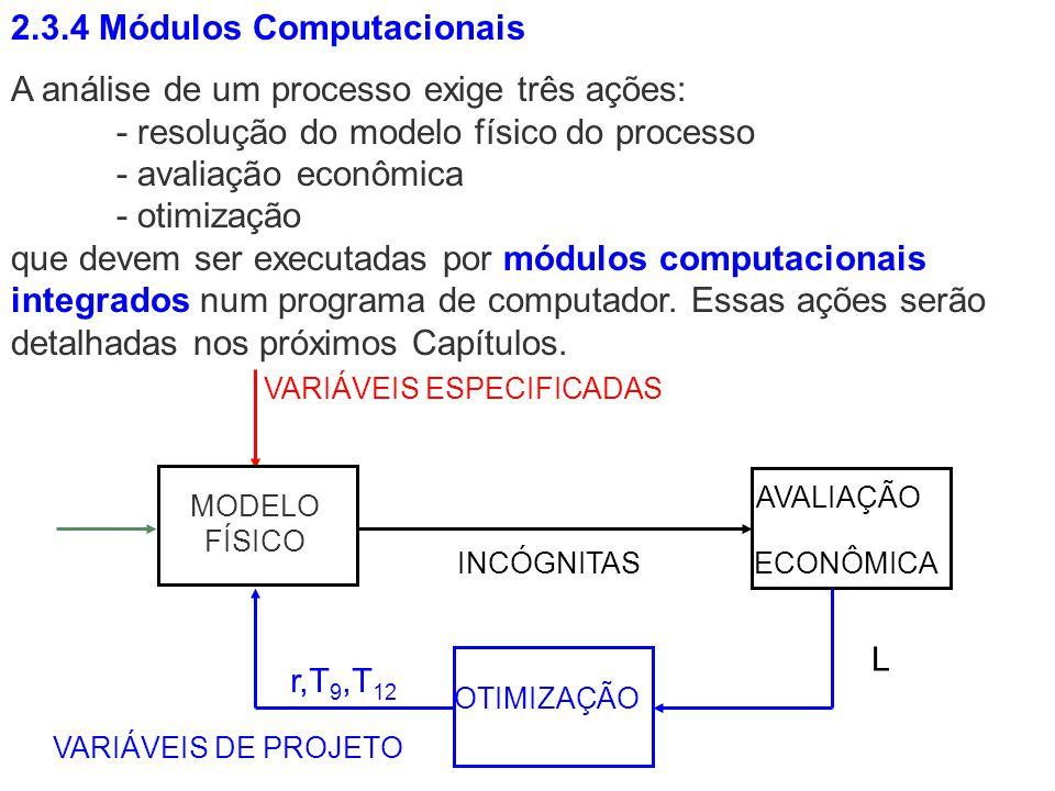 2.3.4 Módulos Computacionais
