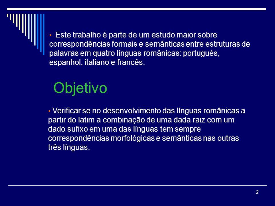 Este trabalho é parte de um estudo maior sobre correspondências formais e semânticas entre estruturas de palavras em quatro línguas românicas: português, espanhol, italiano e francês.