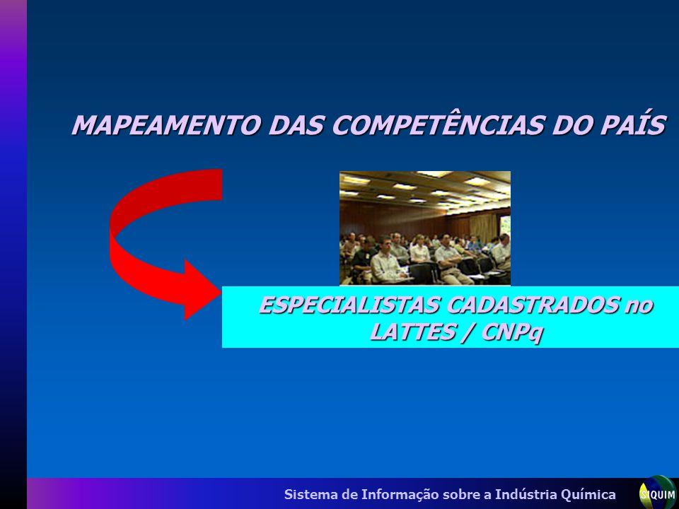 MAPEAMENTO DAS COMPETÊNCIAS DO PAÍS