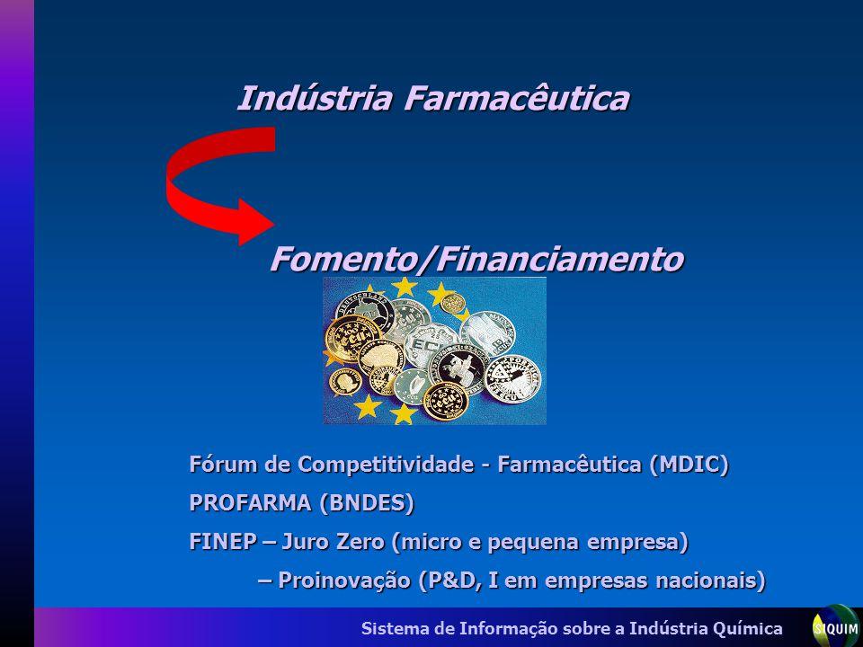 Indústria Farmacêutica Fomento/Financiamento