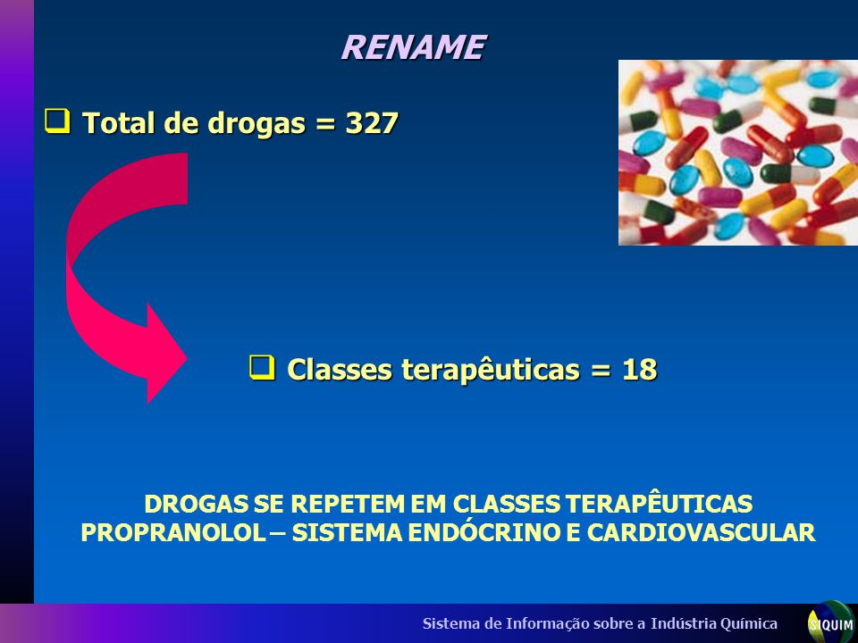 RENAME Total de drogas = 327 Classes terapêuticas = 18