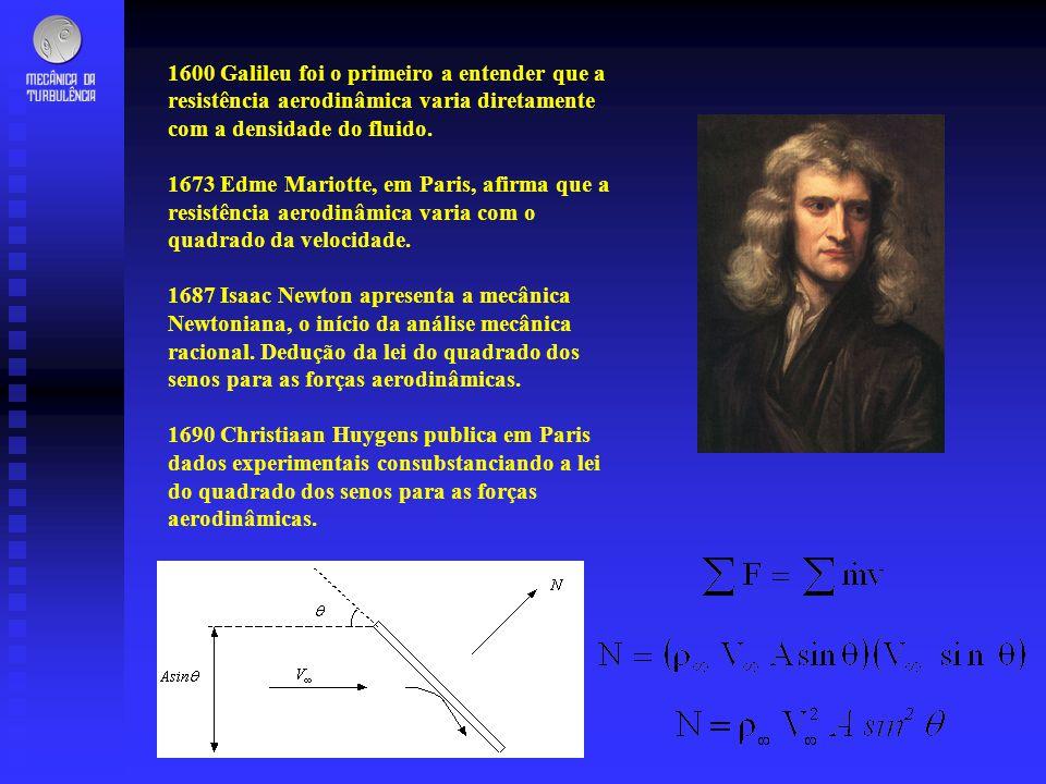 1600 Galileu foi o primeiro a entender que a resistência aerodinâmica varia diretamente com a densidade do fluido.