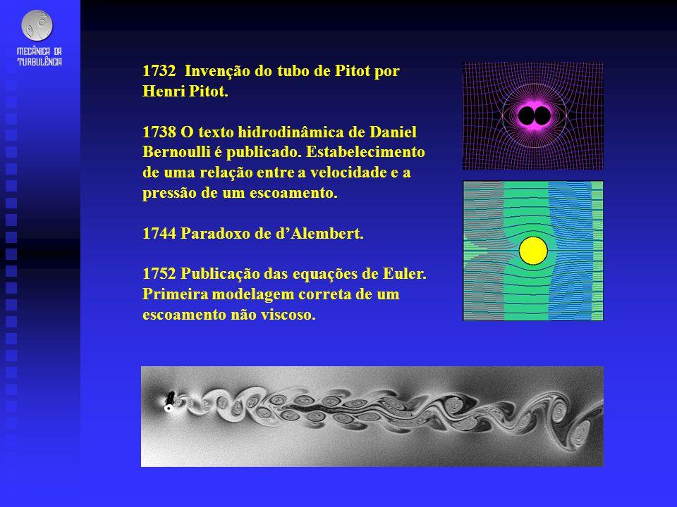 1732 Invenção do tubo de Pitot por Henri Pitot.