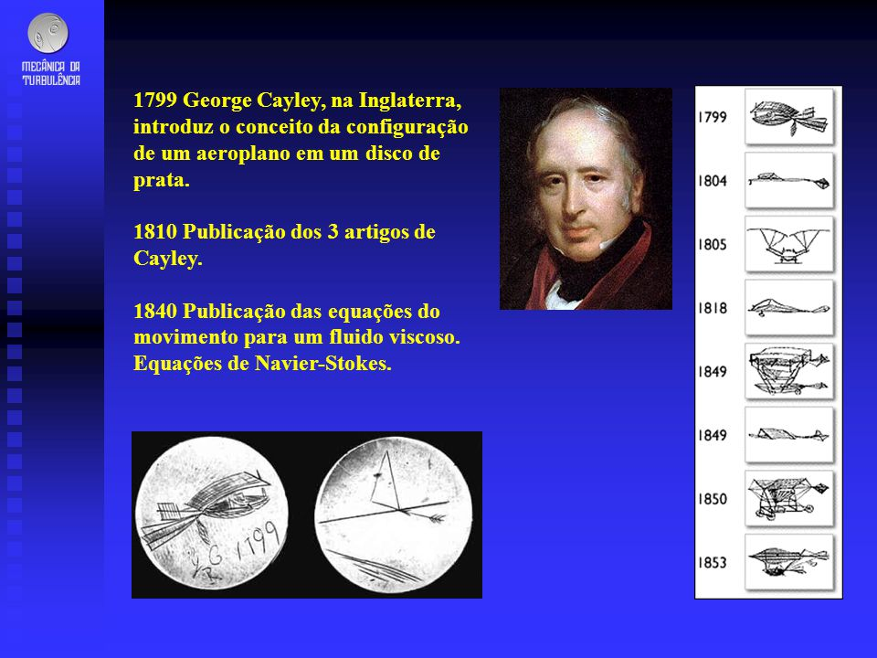 1799 George Cayley, na Inglaterra, introduz o conceito da configuração de um aeroplano em um disco de prata.