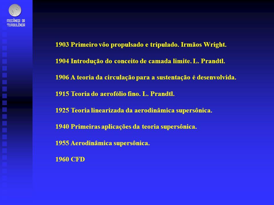 1903 Primeiro vôo propulsado e tripulado. Irmãos Wright.