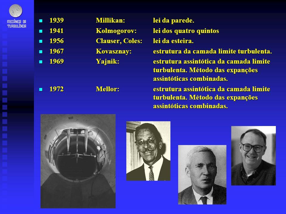 1939 Millikan: lei da parede.