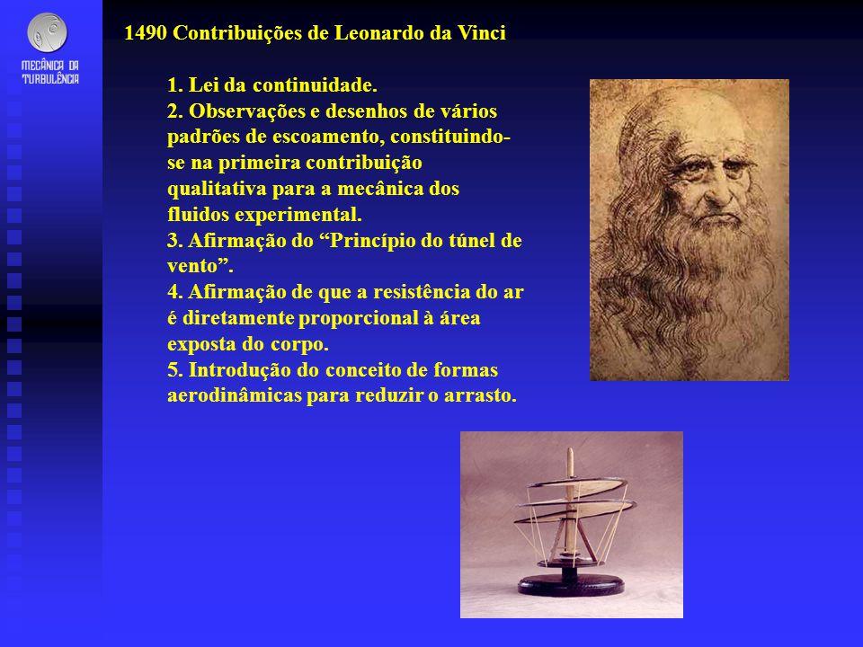 1490 Contribuições de Leonardo da Vinci
