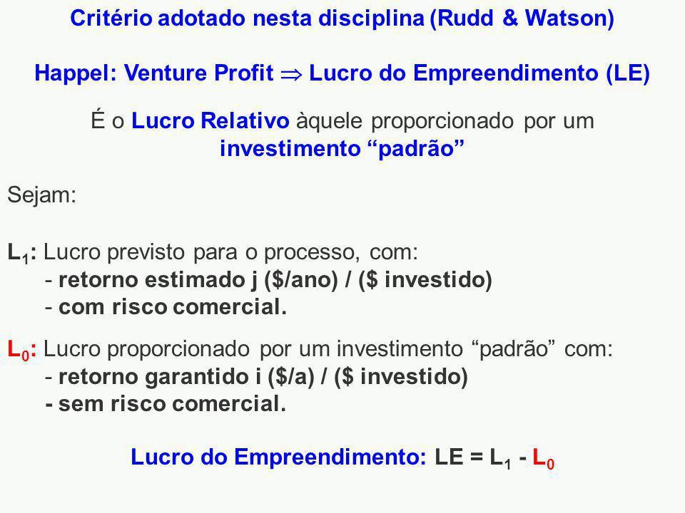 Critério adotado nesta disciplina (Rudd & Watson)