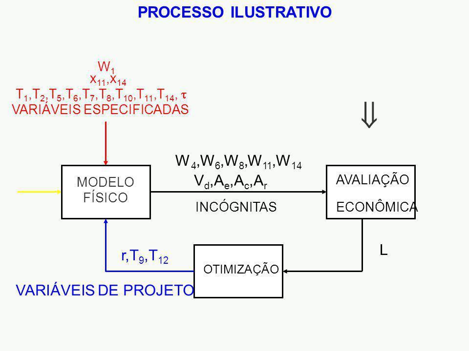  PROCESSO ILUSTRATIVO W4,W6,W8,W11,W14 Vd,Ae,Ac,Ar L r,T9,T12