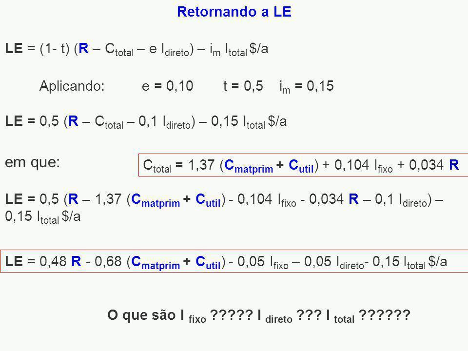 Retornando a LE LE = (1- t) (R – Ctotal – e Idireto) – im Itotal $/a. Aplicando: e = 0,10 t = 0,5 im = 0,15.