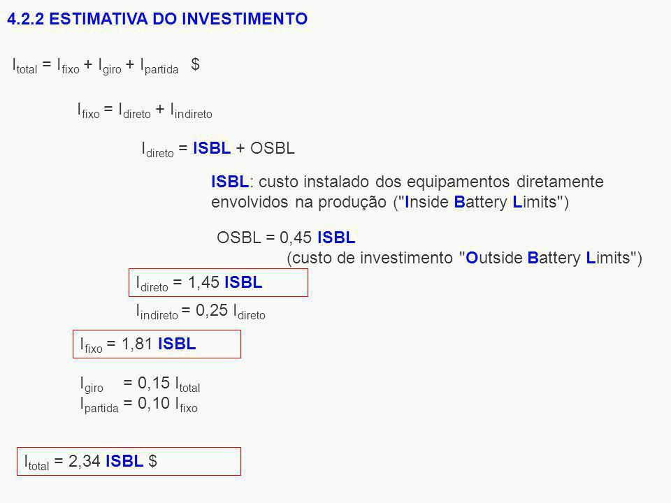 4.2.2 ESTIMATIVA DO INVESTIMENTO
