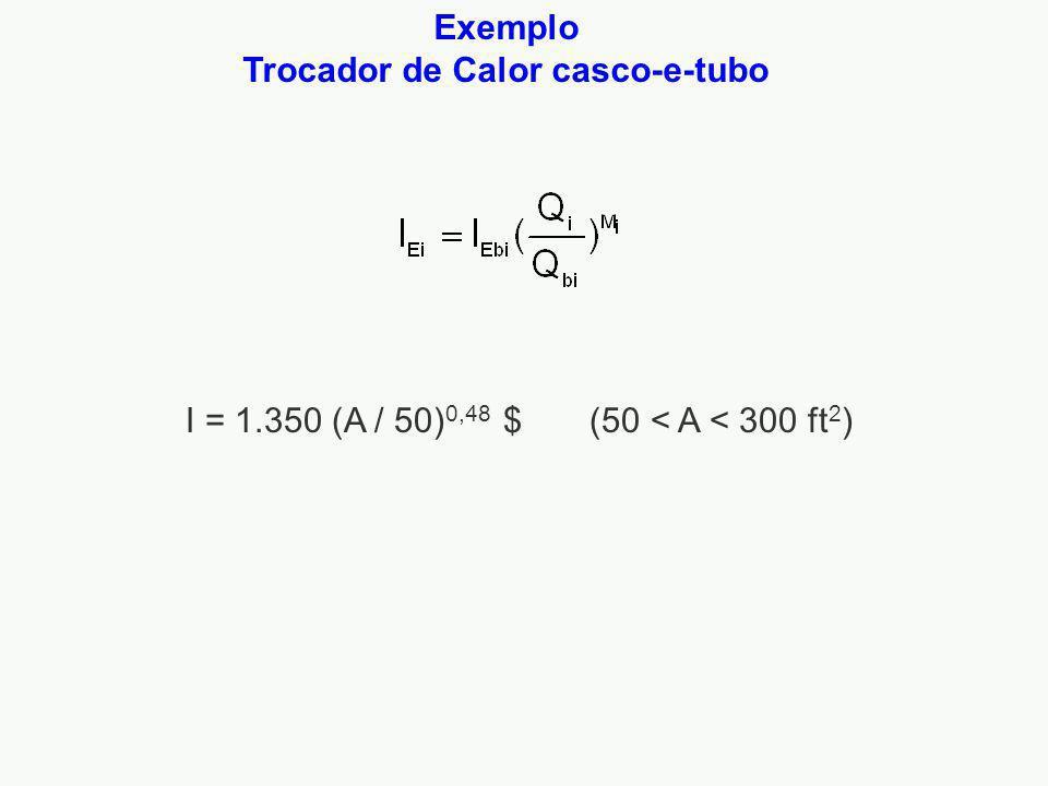 Exemplo Trocador de Calor casco-e-tubo
