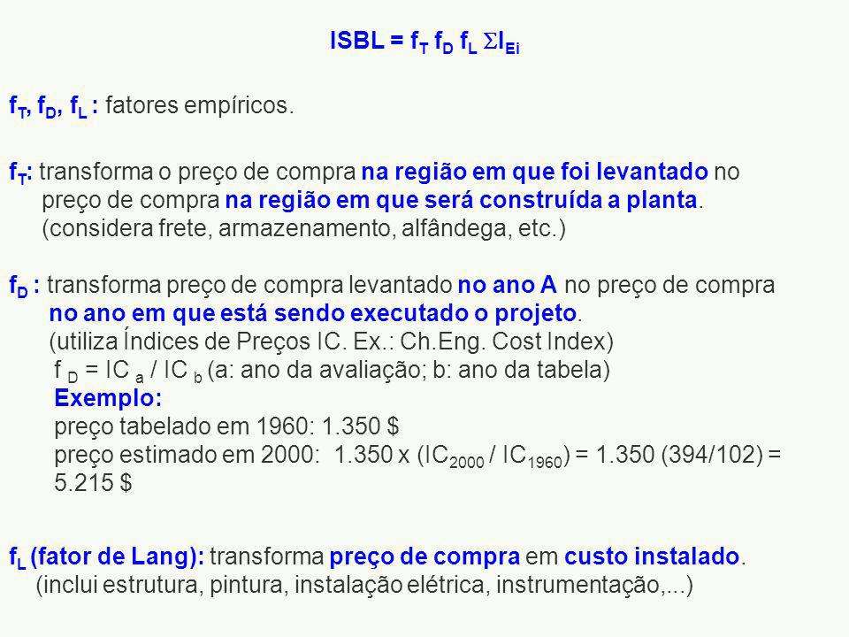 ISBL = fT fD fL IEi fT, fD, fL : fatores empíricos.