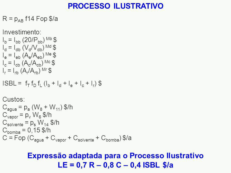 PROCESSO ILUSTRATIVO R = pAB f14 Fop $/a.