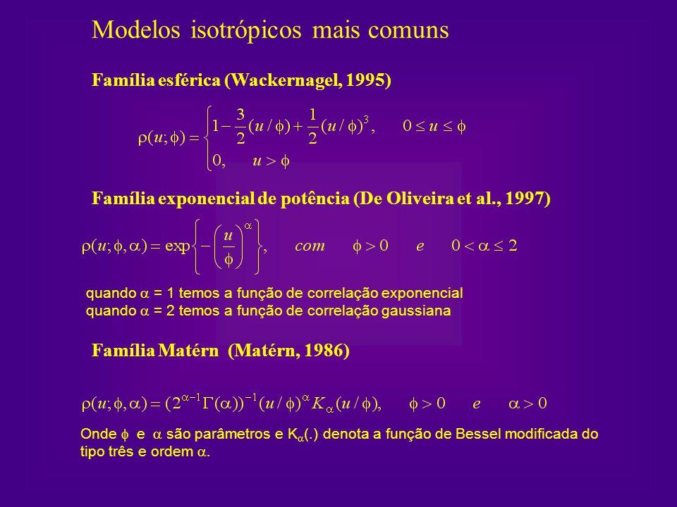 Modelos isotrópicos mais comuns