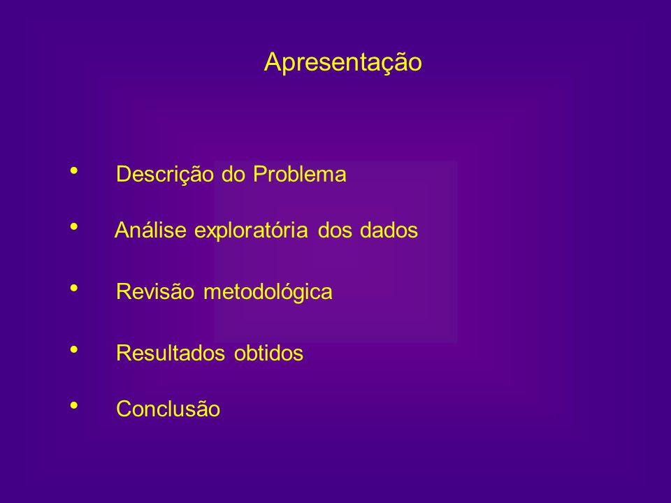 Apresentação Descrição do Problema Análise exploratória dos dados