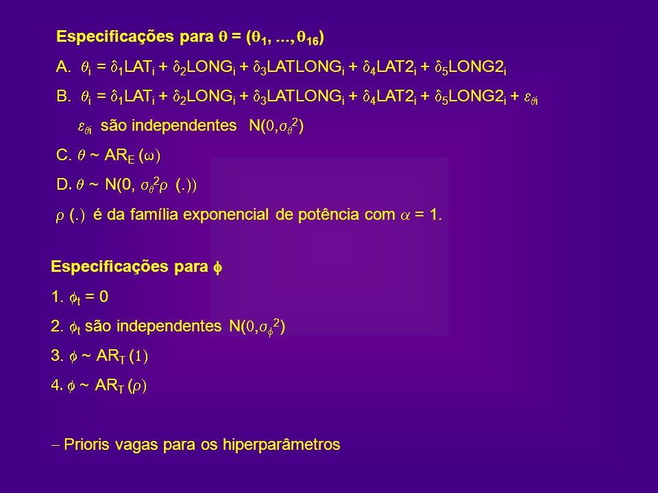 Especificações para q = (q1,. , q16) A