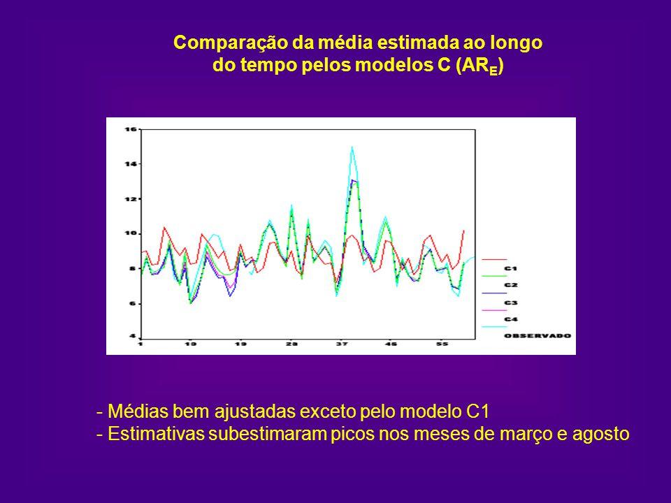 Comparação da média estimada ao longo do tempo pelos modelos C (ARE)