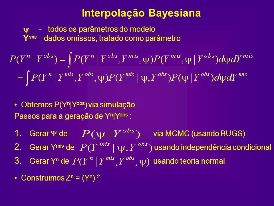 Interpolação Bayesiana