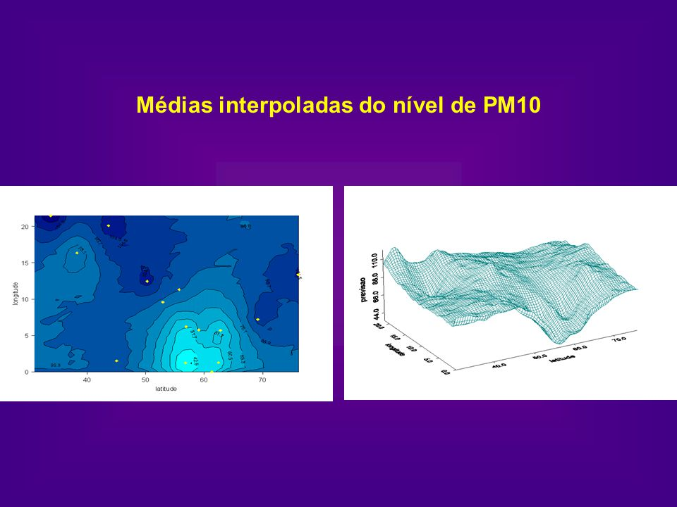 Médias interpoladas do nível de PM10