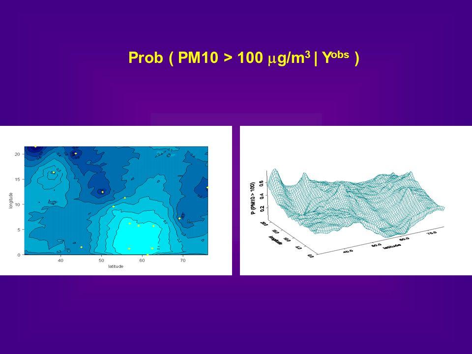 Prob ( PM10 > 100 mg/m3 | Yobs )