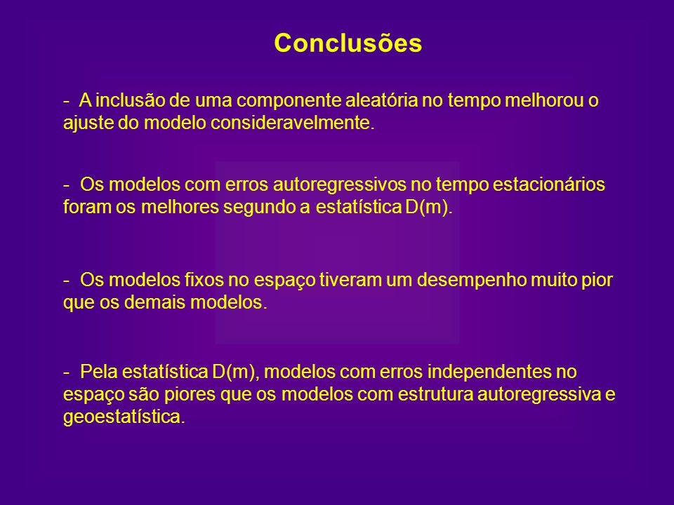 Conclusões - A inclusão de uma componente aleatória no tempo melhorou o ajuste do modelo consideravelmente.