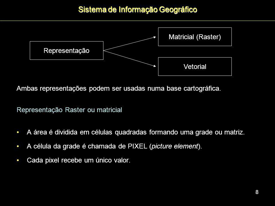 Sistema de Informação Geográfico