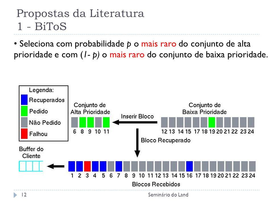 Propostas da Literatura 1 - BiToS
