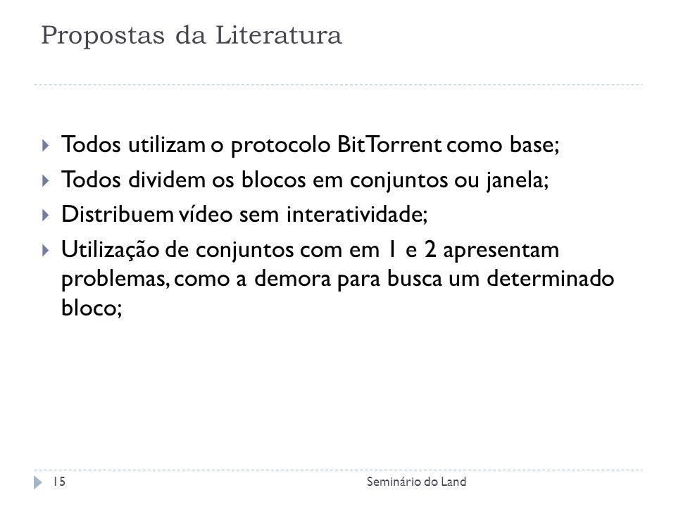 Propostas da Literatura