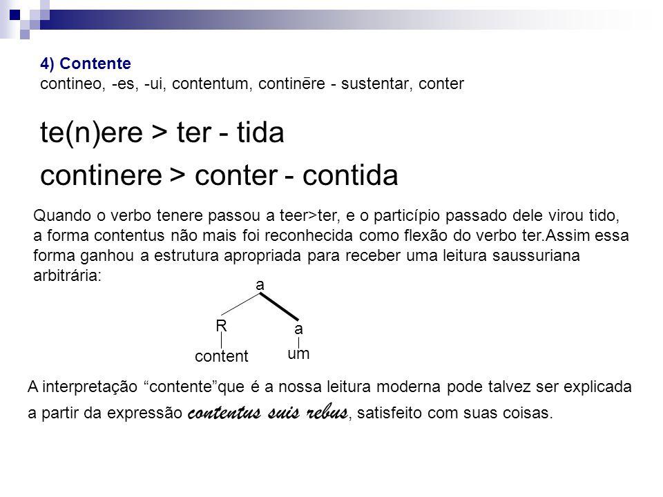 te(n)ere > ter - tida continere > conter - contida