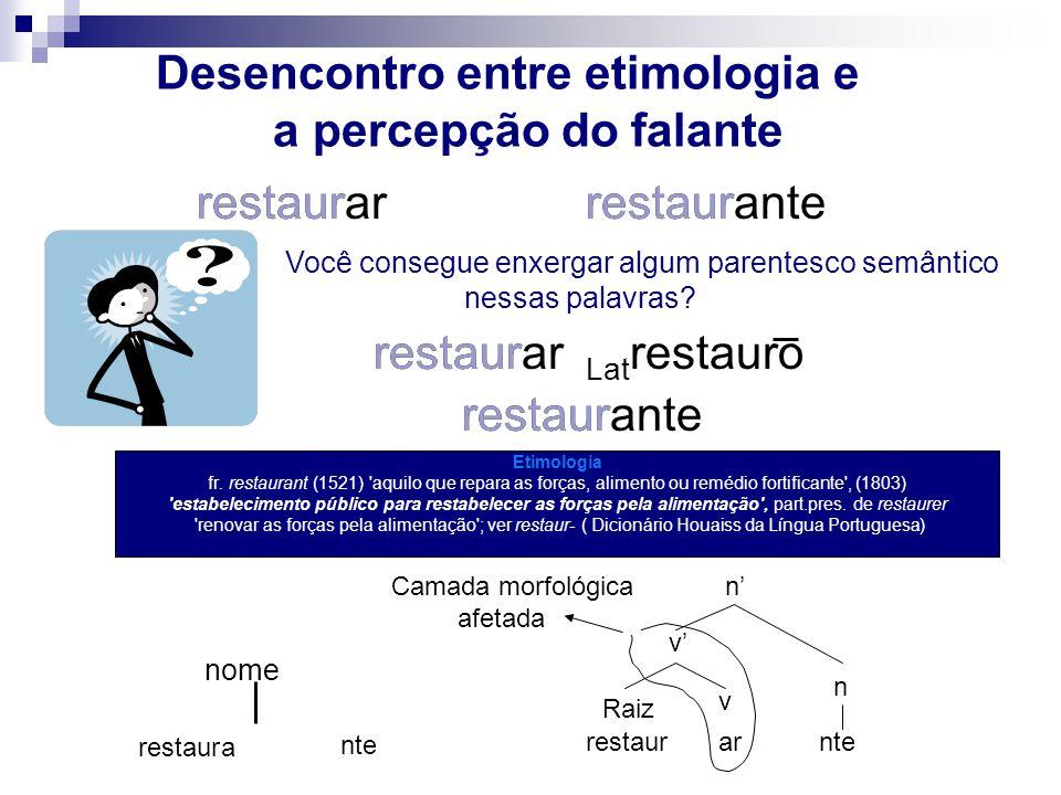 Desencontro entre etimologia e a percepção do falante