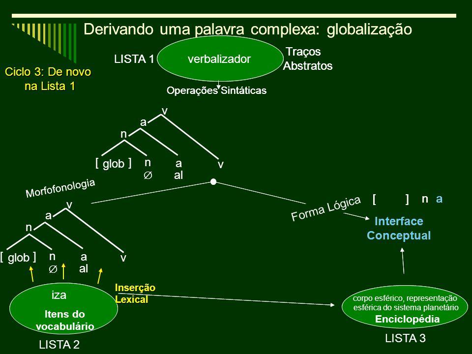 Derivando uma palavra complexa: globalização
