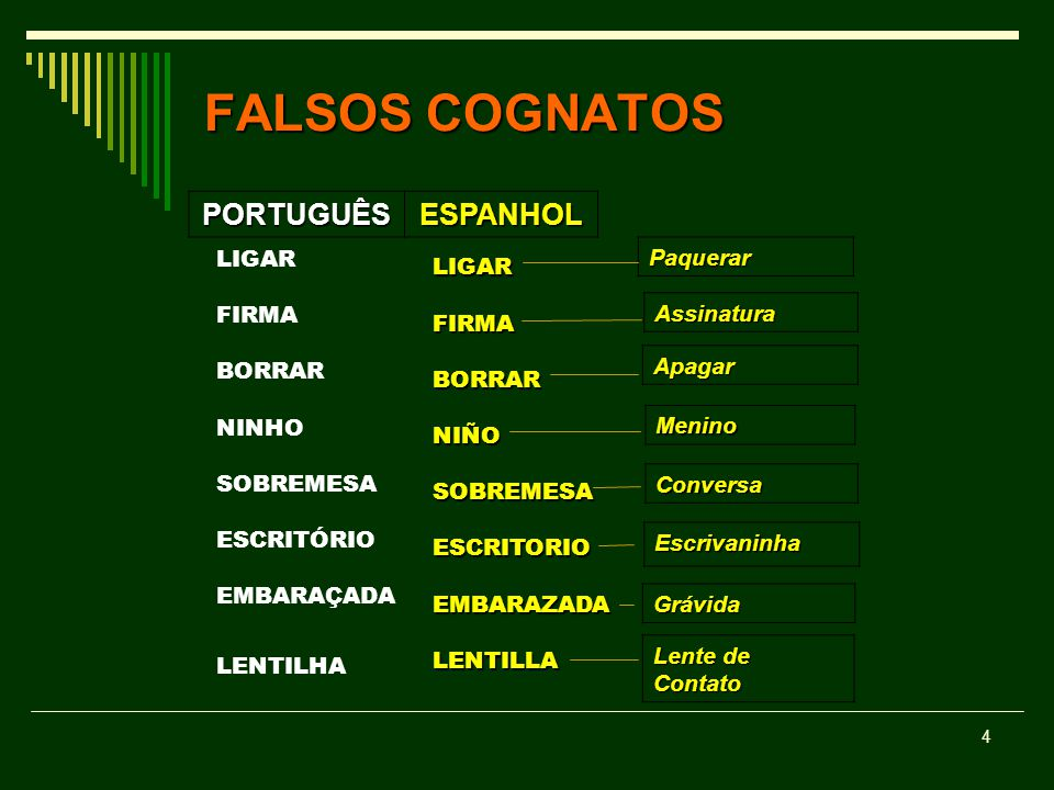 FALSOS COGNATOS PORTUGUÊS ESPANHOL LIGAR FIRMA BORRAR NINHO SOBREMESA