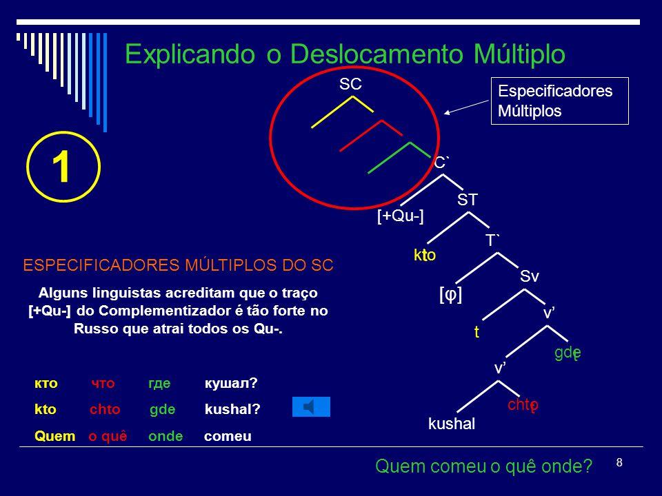 ESPECIFICADORES MÚLTIPLOS DO SC