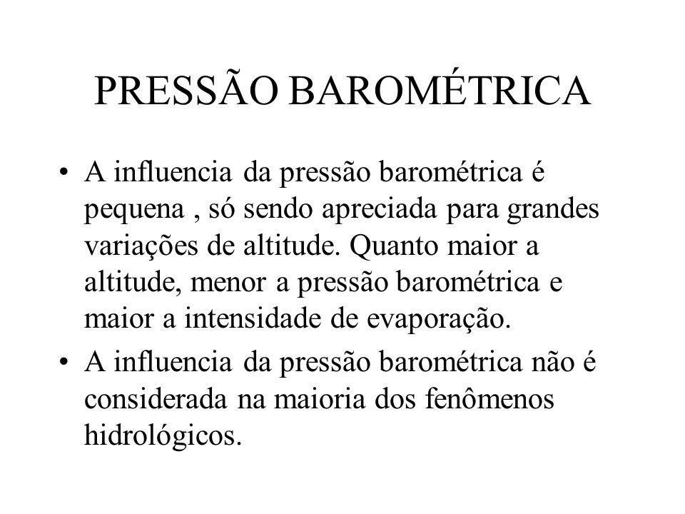 PRESSÃO BAROMÉTRICA