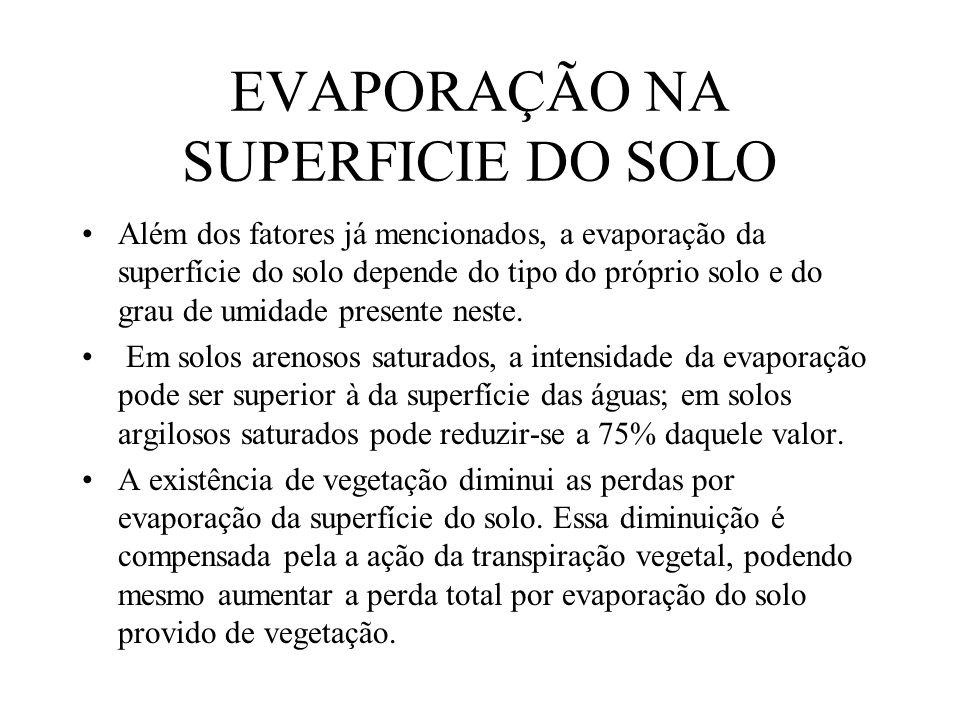 EVAPORAÇÃO NA SUPERFICIE DO SOLO