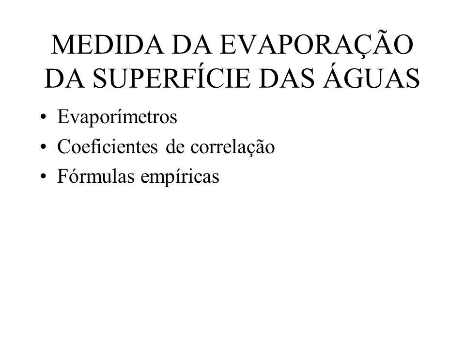 MEDIDA DA EVAPORAÇÃO DA SUPERFÍCIE DAS ÁGUAS