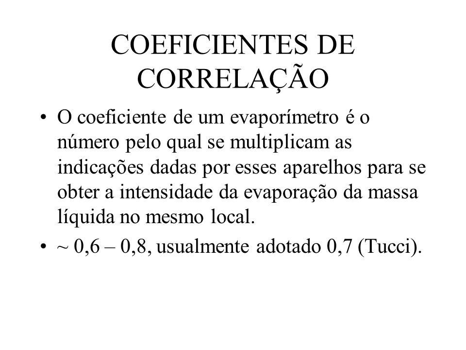 COEFICIENTES DE CORRELAÇÃO