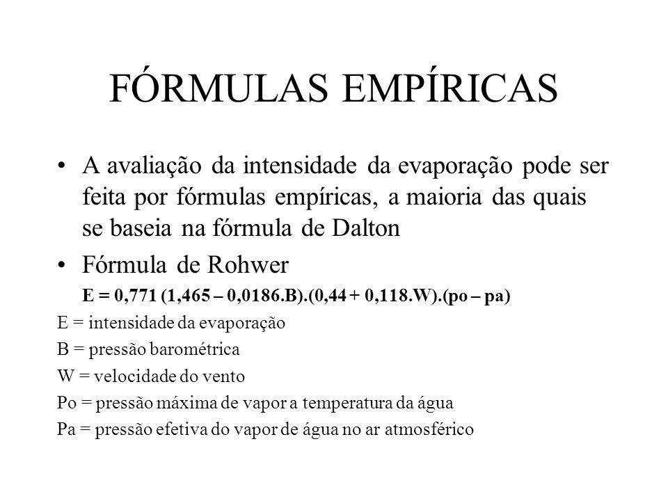 FÓRMULAS EMPÍRICAS A avaliação da intensidade da evaporação pode ser feita por fórmulas empíricas, a maioria das quais se baseia na fórmula de Dalton.