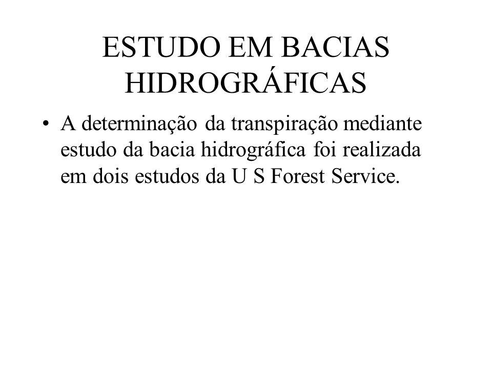 ESTUDO EM BACIAS HIDROGRÁFICAS