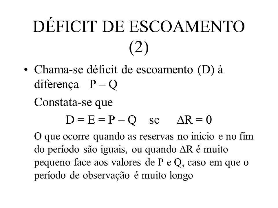 DÉFICIT DE ESCOAMENTO (2)