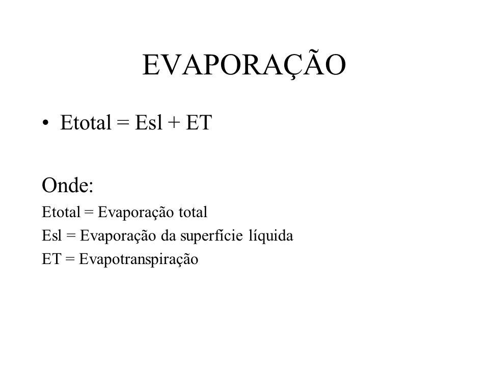 EVAPORAÇÃO Etotal = Esl + ET Onde: Etotal = Evaporação total
