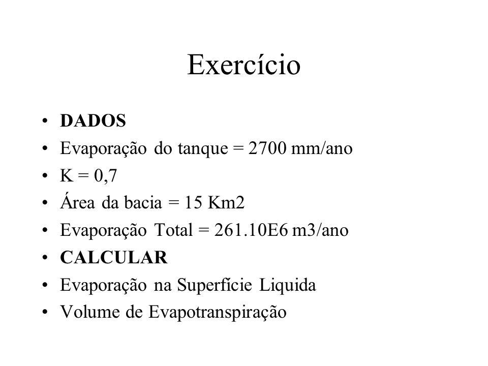 Exercício DADOS Evaporação do tanque = 2700 mm/ano K = 0,7