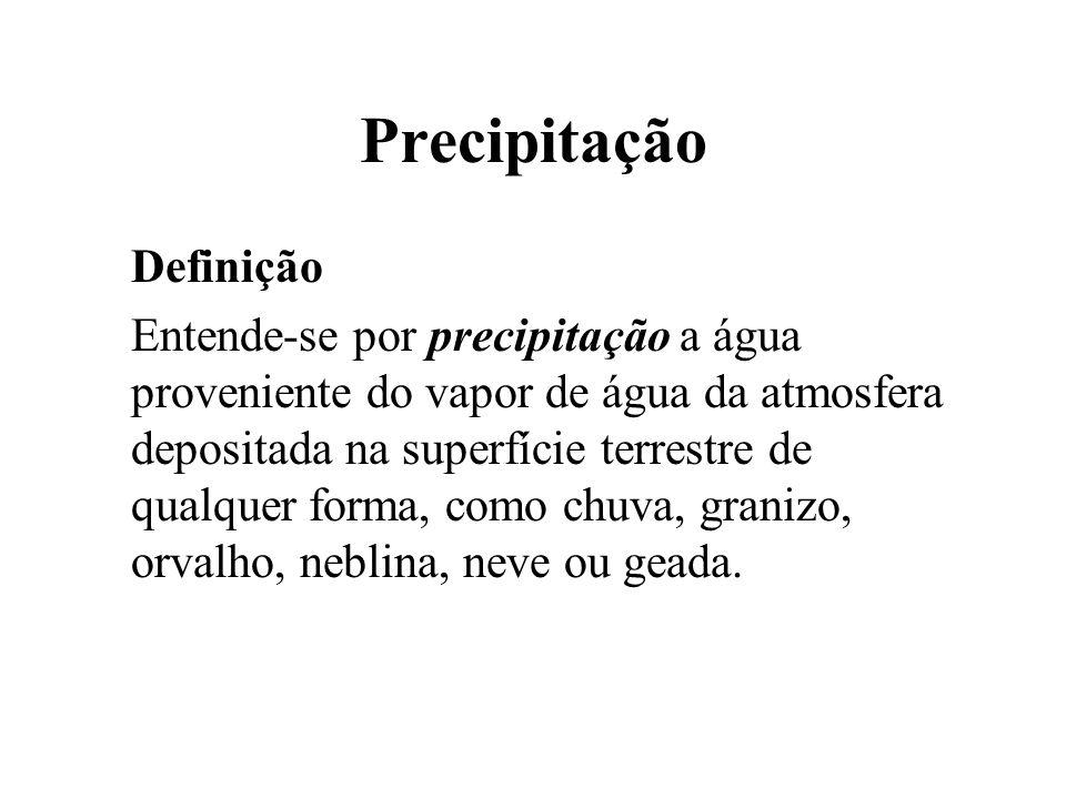 Precipitação Definição